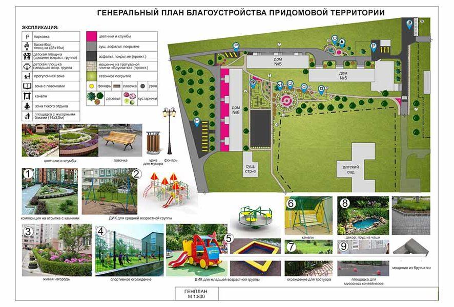 Объекты благоустройства территории городского округа